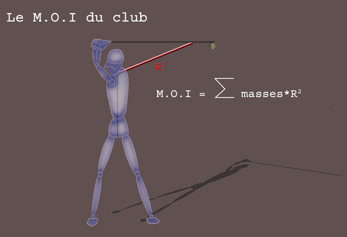 MOI du club